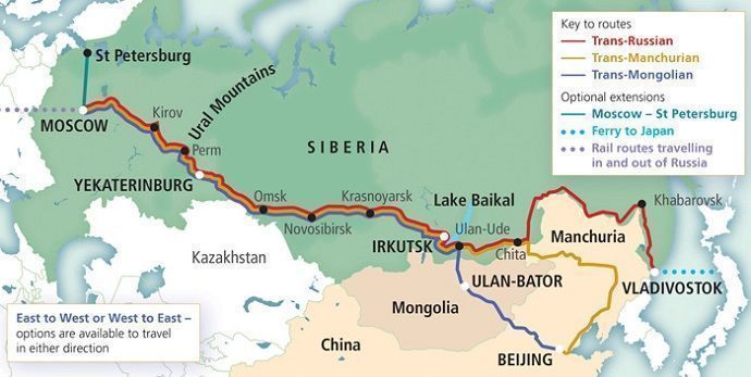 Trayectos del Transsiberian