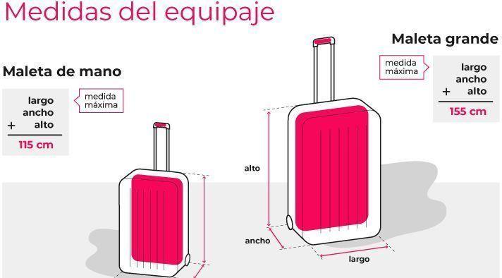 Tamaño de las maletas permitidas